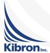 kibron Inc